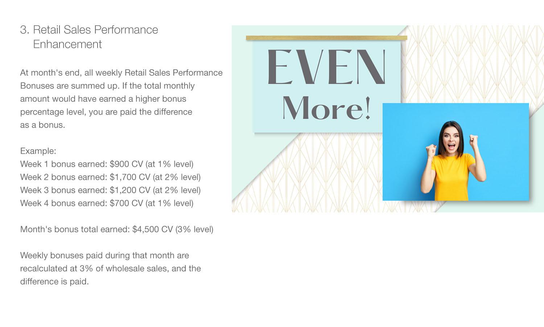 Cove Creek Sales Performance Enhancement